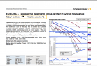 Commerzbank Daily Technical Analysis PDF Report