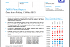 Deutsche Bank Research DBFX Flow Report PDF