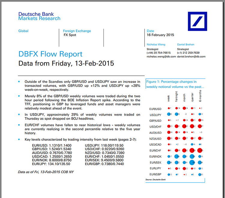 Deutsche bank london fx