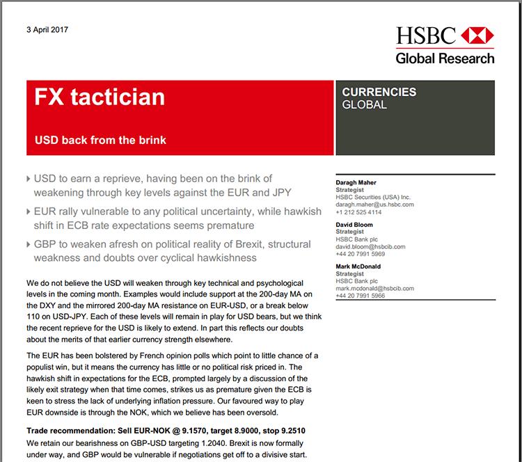 Forex companies in chandigarh