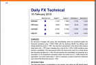 ING Daily FX Technical PDF Research