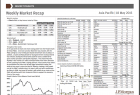 JPMorgan Weekly Market Recap Research PDF