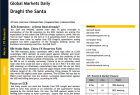 Maybank Global Markets Daily
