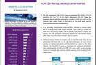 Natixis Assets Allocation