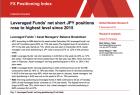 Nomura FX Positioning Index