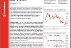 Scotiabank Daily FX Update Research PDF
