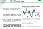 TD Securities Market Musings