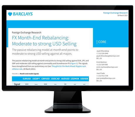 Barclays FX Month-End Rebalancing