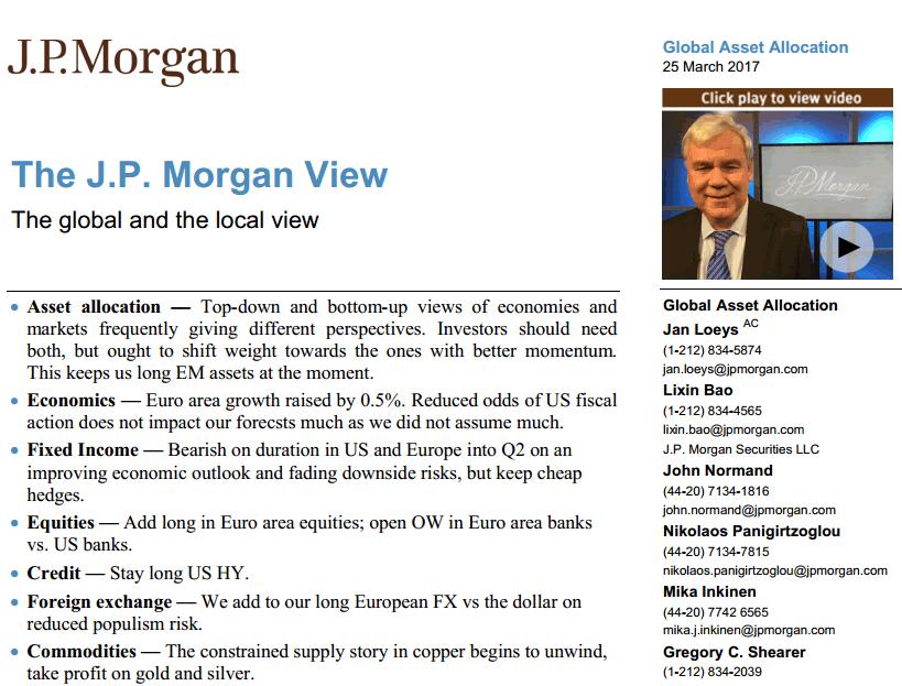 JPMorgan View