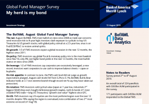 BAML Global Fund Manager Survey August 2019