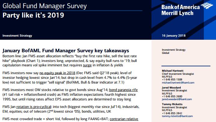 Global Fund Manager Survey