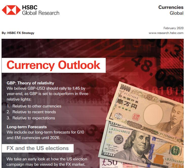 GBP Forecast 2020